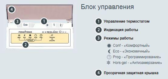 Noirot Melodie Evolution блок управления