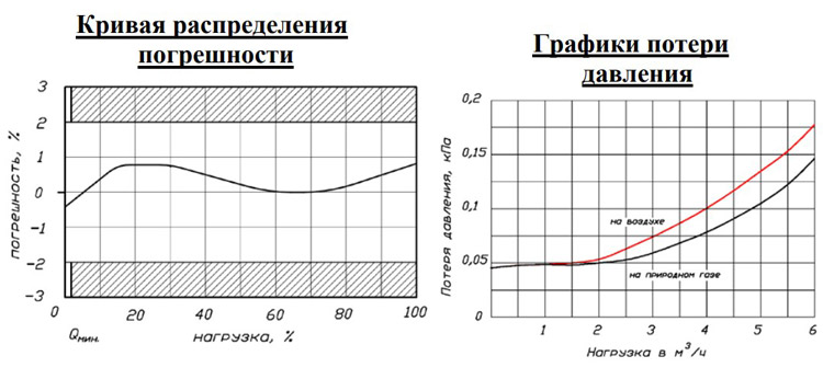 grafiki-bk-g1.6.jpg