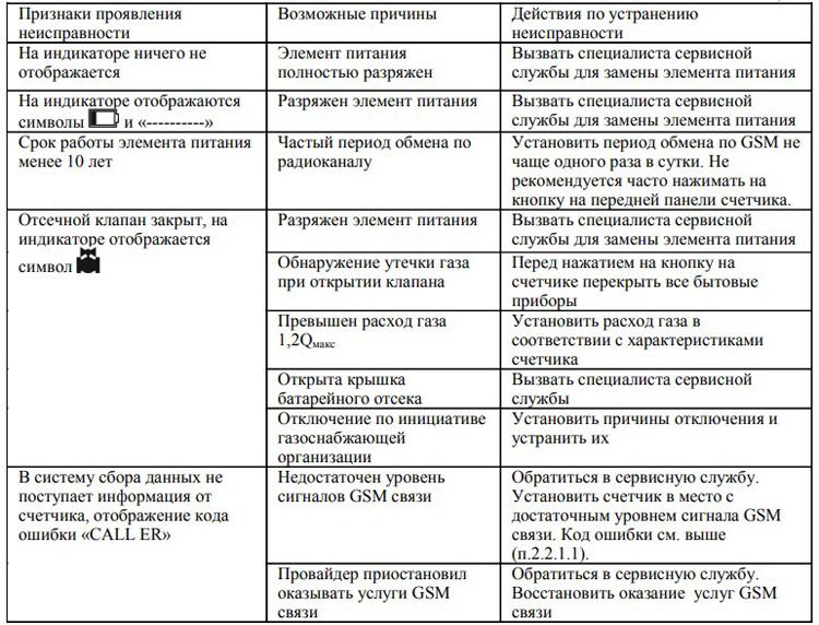 vozmozhnye-oshibki-omega-g4.jpg