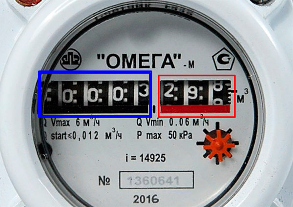 pokazanija-omega-rl-g4-i-g6.jpg