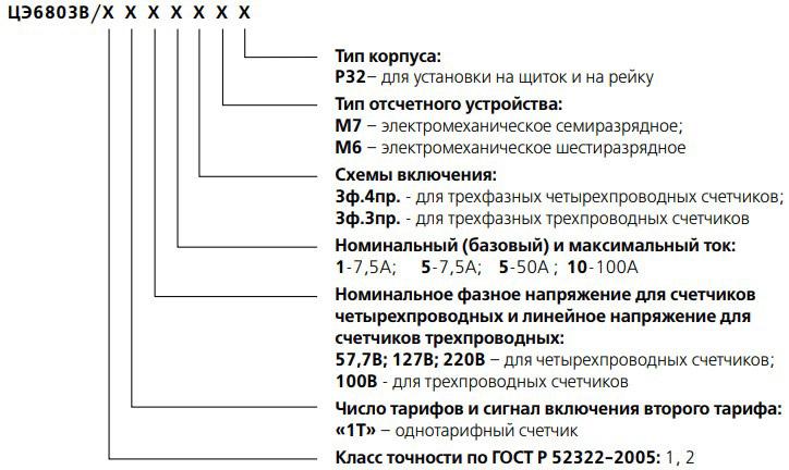 rasshifrovka-markirovki-TSE68.jpg