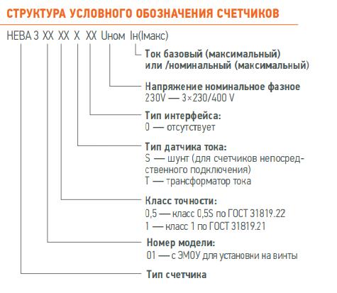 Schetchik-neva-301-1.png