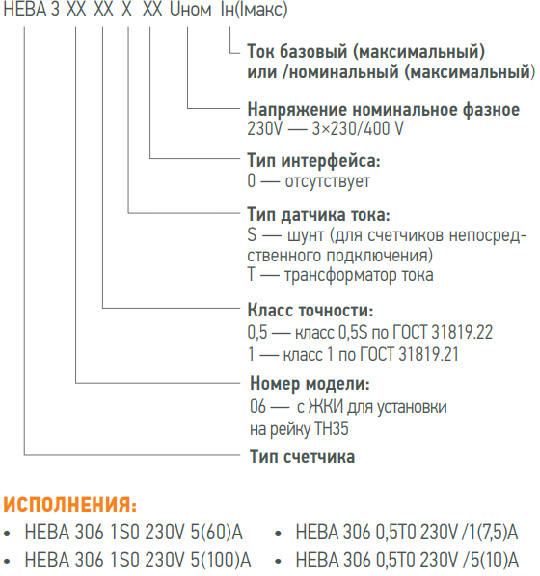 rasshifrovka-markirovki-neva.jpg
