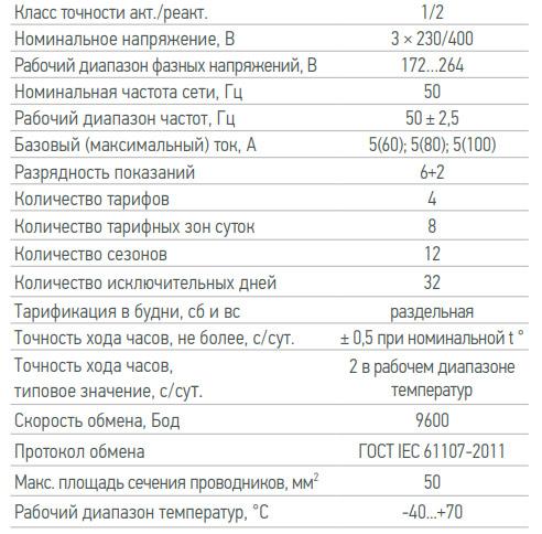 harakteristiki-neva-324.jpg