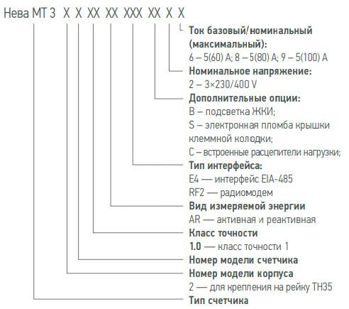 rasshifrovka-neva-324.jpg
