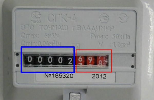 pokazanija-sgk-g4.jpg