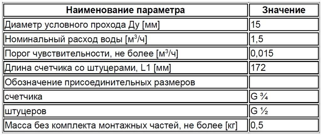 tehharakteristiki-1024x431.jpg
