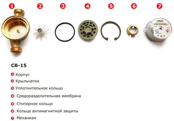 konstruktsiya-sv-15.jpg