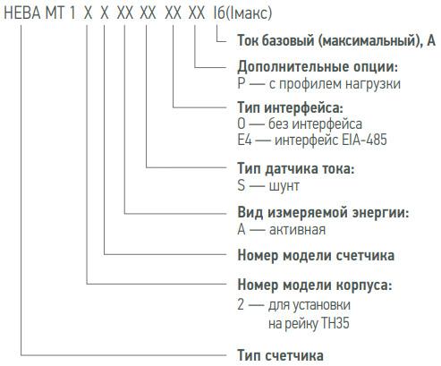 rasshifrovka-neva-124.jpg