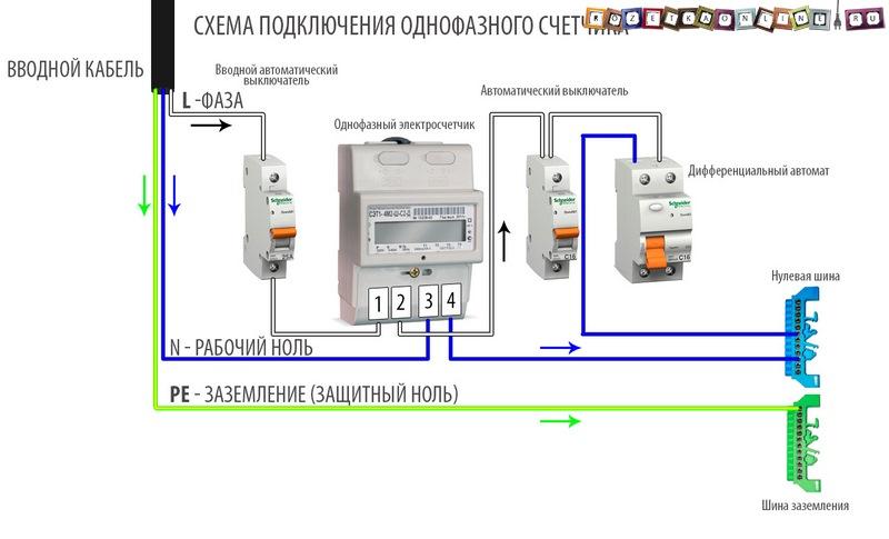 Shema-podkljuchenija-odnofaznogo-jelektroschetchika-4.jpg