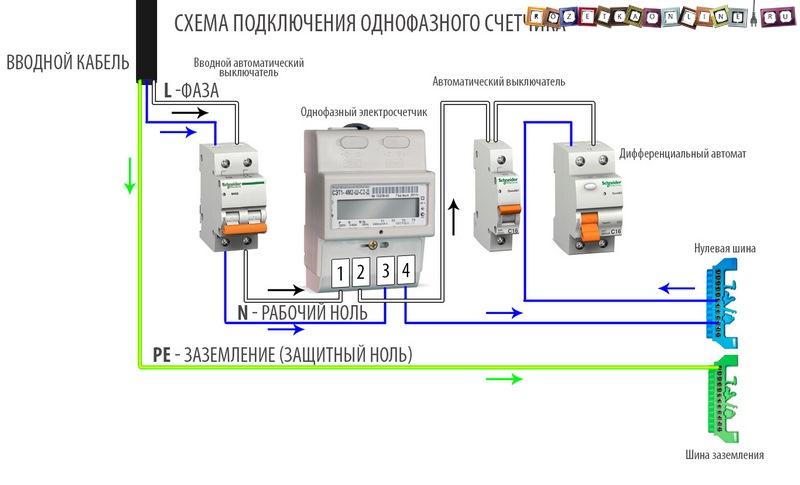Shema-podkljuchenija-odnofaznogo-jelektroschetchika-5.jpg