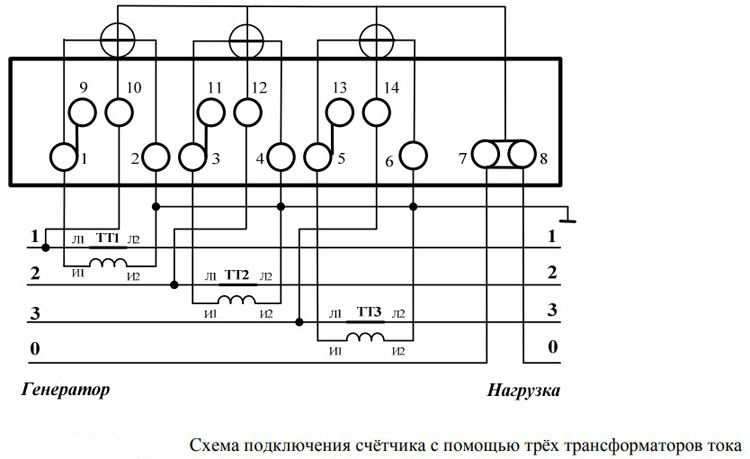 podklyuchenie-spomoshhyu-3h-TA.jpg