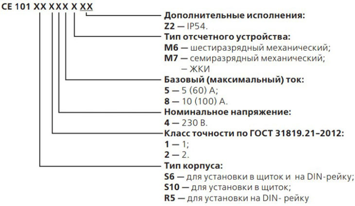 rasshifrovka-markirovki-se10.jpg