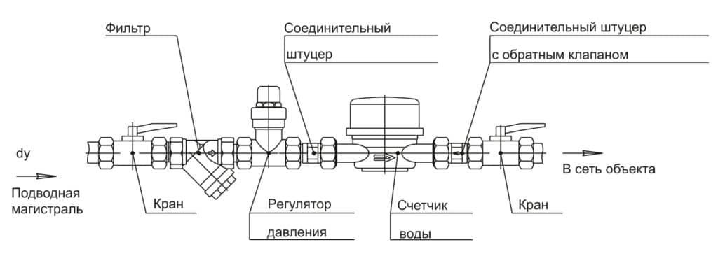 gorizontalnaya-shema-ustanovki-schetchika-1024x376.jpg