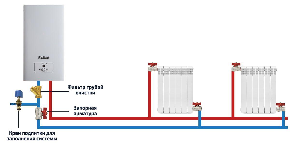 Shema-otopleniya-s-TENovym-zhlektrokotlom.jpg