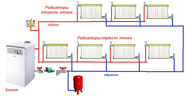 shema-otoplenija-s-prinuditelnoj-cirkuljaciej.jpg