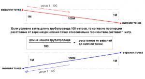 otopleniya2-700x3821-300x163.png