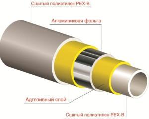 metallopolimernye-truby1-300x240.jpg