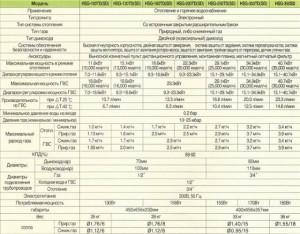 chem-otlichayutsya-nastennye-gazovye-kotly-otopleniya-texnicheskie-xarakteristiki-i-ekspluatacionnye-osobennosti-ustrojstv2-300x234.jpg