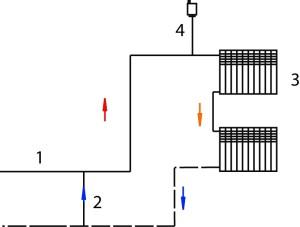 Схема-зависимой-системы-отопления-со-смешением-воды-300x227.jpg