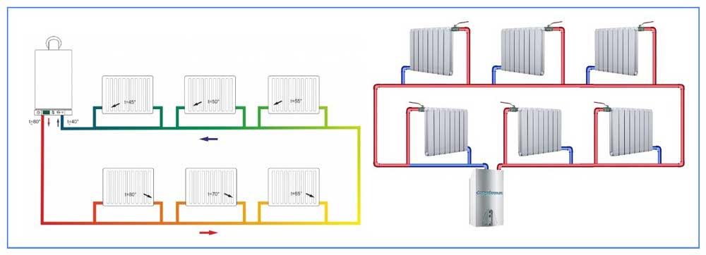 diagonalnoe-podklyuchenie-radiatorov-otopleniya-3.jpg