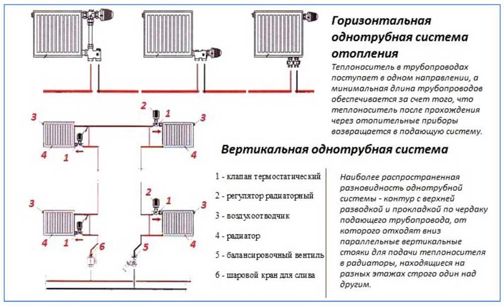 diagonalnoe-podklyuchenie-radiatorov-otopleniya-7.jpg