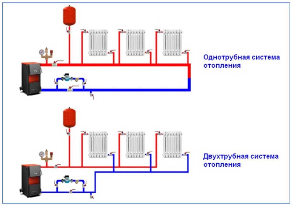 diagonalnoe-podklyuchenie-radiatorov-otopleniya-9.jpg