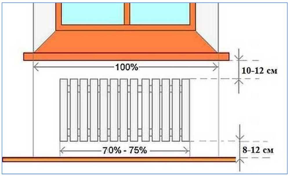 diagonalnoe-podklyuchenie-radiatorov-otopleniya-11.jpg