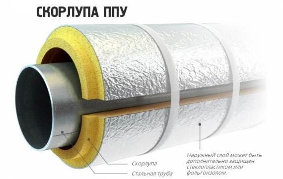 Теплоизоляция-для-труб-Описание-свойства-виды-и-цена-теплоизоляции-для-труб-8