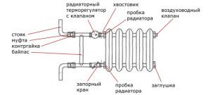 radiator1-300x135.jpg