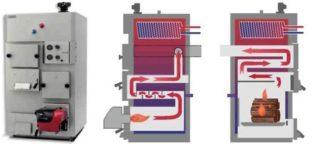 Konstruktsiya-universalnogo-kotla-drova-gaz-320x144.jpg