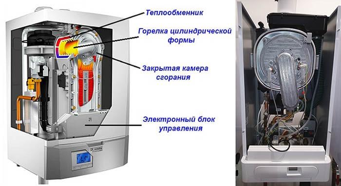 Shema-kondensacionnogo-kotla-otoplenija-min.jpg