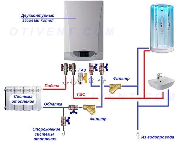 Shema-podkljuchenija-nastennogo-gazovogo-kotla-1.jpg