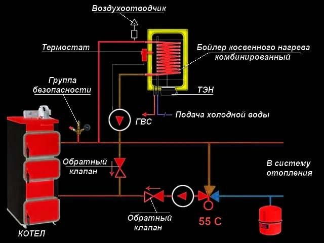 Shema-obvjazki-bojlera-kosvennogo-nagreva-s-TT-kotlom.jpg