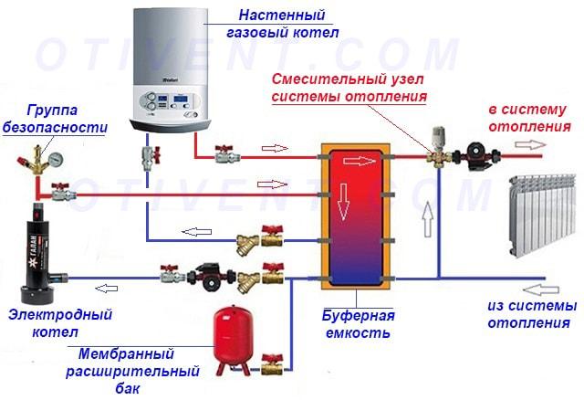 Shema-obvjazki-jelektrokotla-s-bufernoj-emkostju.jpg