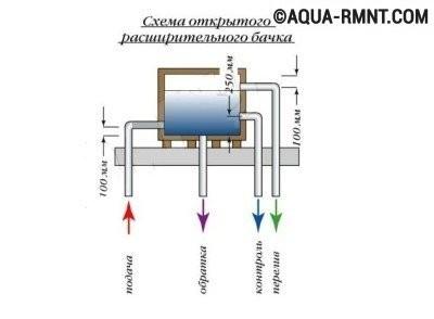 podpitka-sistemy-otoplenija9-400x294.jpg