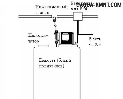 podpitka-sistemy-otoplenija4-400x321.jpg