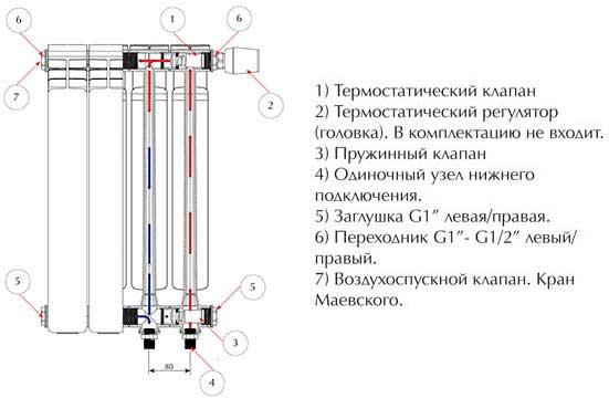 konstrukciya-radiatorov-iz-bimetalla.jpg