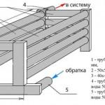 Shema-kotla-iz-trub-500x260-150x150.jpg