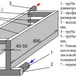 Shema-teploobmennika-150x150.jpg