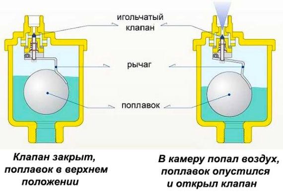 princip-dejstvija-vozduhootvodchika-1.jpg