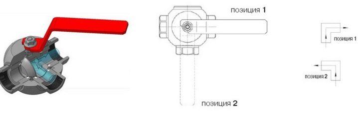 sharovye-trehhodovye-krany-raznovidnosti-konstrukcij-7.jpg