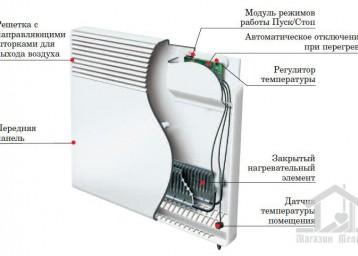 Устройство-конвектора-358x256.jpeg