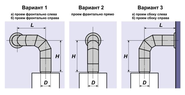 vityazhnaya-truba-dlya-gas-kolon8.png
