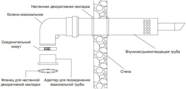 vityazhnaya-truba-dlya-gas-kolon9.png