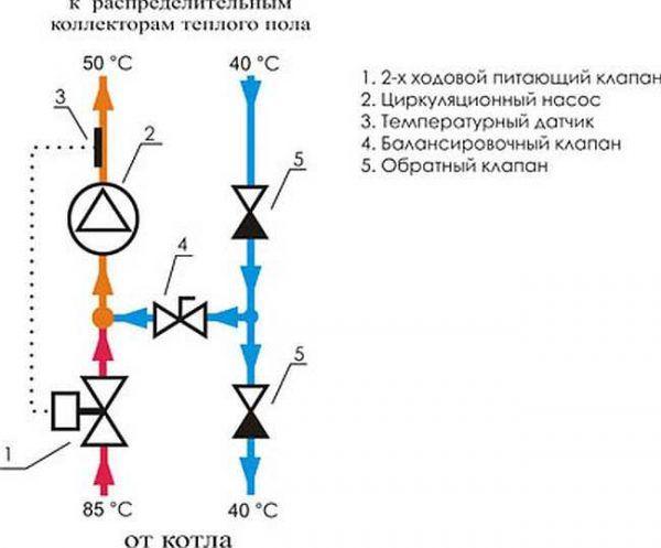 Smesitelnyj-uzel-s-dvuhhodovym-klapanom-600x497.jpg