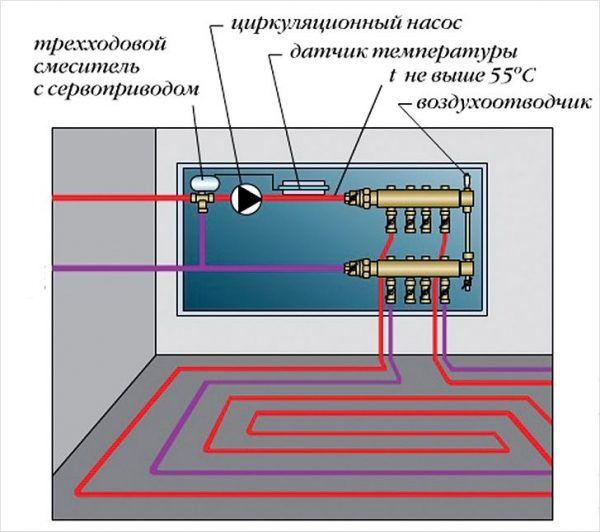 Shema-podklyucheniya-s-trehhodovym-klapanom-600x532.jpg