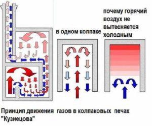 конструкция-печи-кузнецова-300x250.jpg