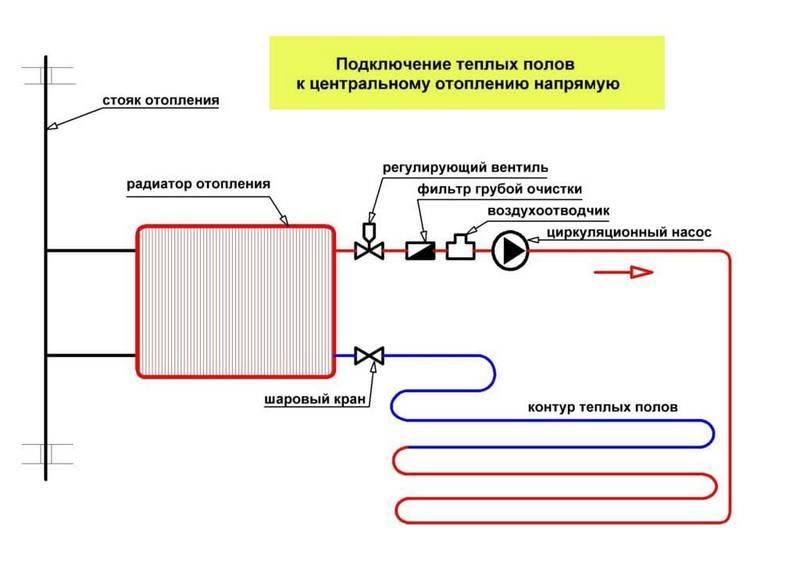 shemy-podklyuchenija-vodjnogo-teplogo-pola-8.jpg