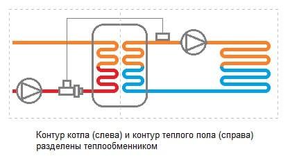 shemy-podklyuchenija-vodjnogo-teplogo-pola-6.jpg